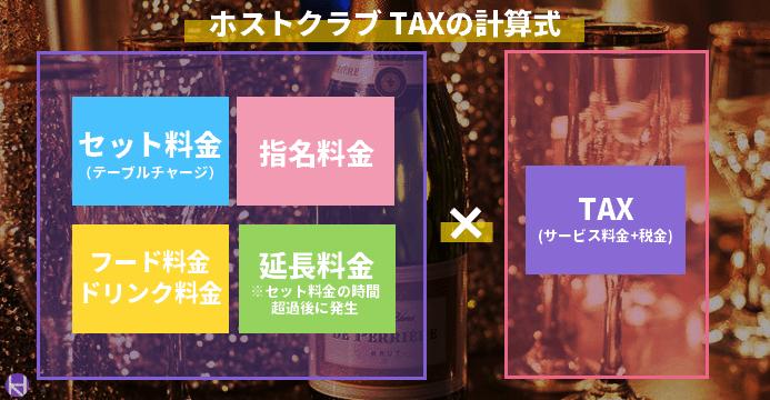 ホストクラブ TAXの計算式-min