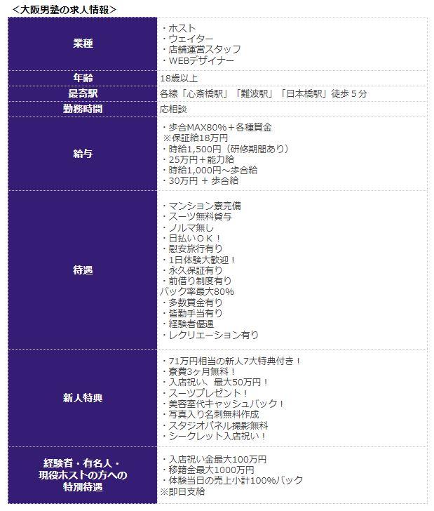 大阪ミナミのホストクラブ大阪男塾の求人情報